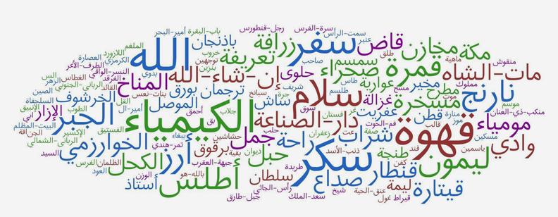 Locale Differences in Written Modern Standard Arabic (MSA)